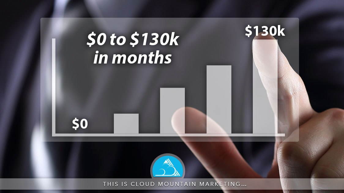 What is Cloud Mountain Marketing? Taking a new coach's business from $0 to $130k in a matter of months.