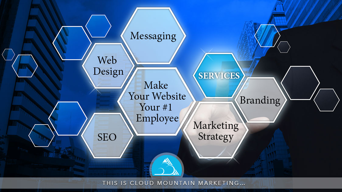 What is Cloud Mountain Marketing? Our services include marketing strategy, messaging, branding, web design, SEO and making your website your #1 employee.